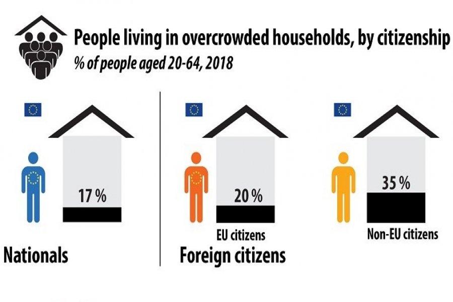 Tijesna kuća za imigrante u EU