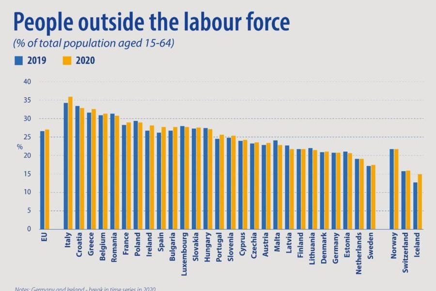 Rast udjela ekonomski neaktivnih osoba u EU
